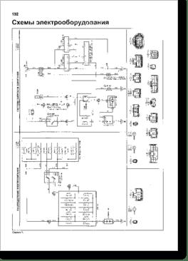 Diagrama/Manual Toyota Raum 1997-2003